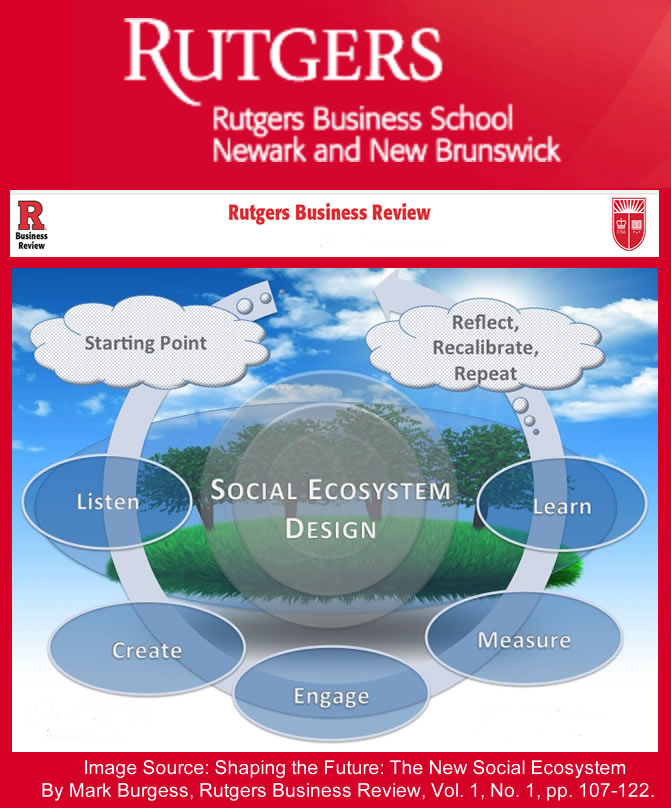 rutgers-business-review-blue-focus-marketing-ecosystem-f